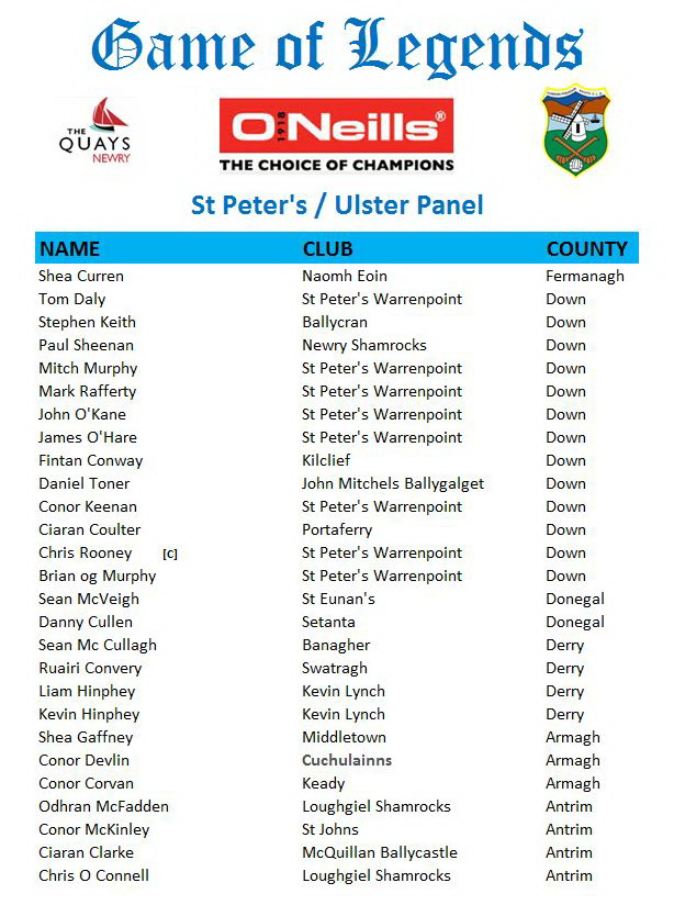 Ulster Legends panel announced
